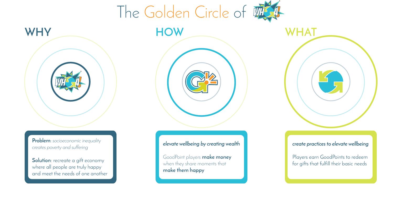 WHOA! Golden Circle