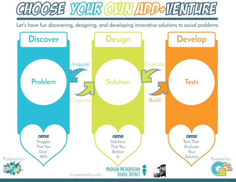 Choose Your Own Add+Venture Social Design and Entrepreneurship Process