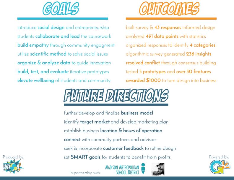 Choose Your Own Add+Venture Social Design and Entrepreneurship Outcomes